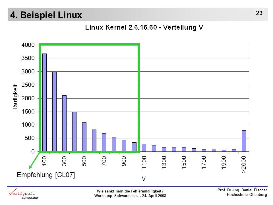 4. Beispiel Linux Empfehlung [CL07]